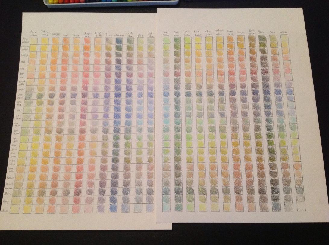 Colored Pencils Color Chart